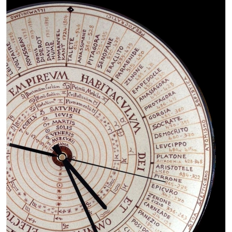 P01-PHILOSOPHARIUM WALL CLOCK - 13,5""